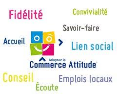 Commerce Attitude: Les 8 thèmes.