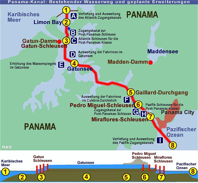 Profil - Panamakanal Der Panamakanal ist etwa 82 Kilometer lang. Die Wasserstraße, durchschneidet die die Landenge von Panama in Mittelamerika und verbindet den Atlantik mit dem Pazifik.