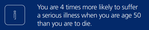 Serious Illness statistic