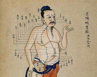 massage énergétique tuina, 22 planguenoual