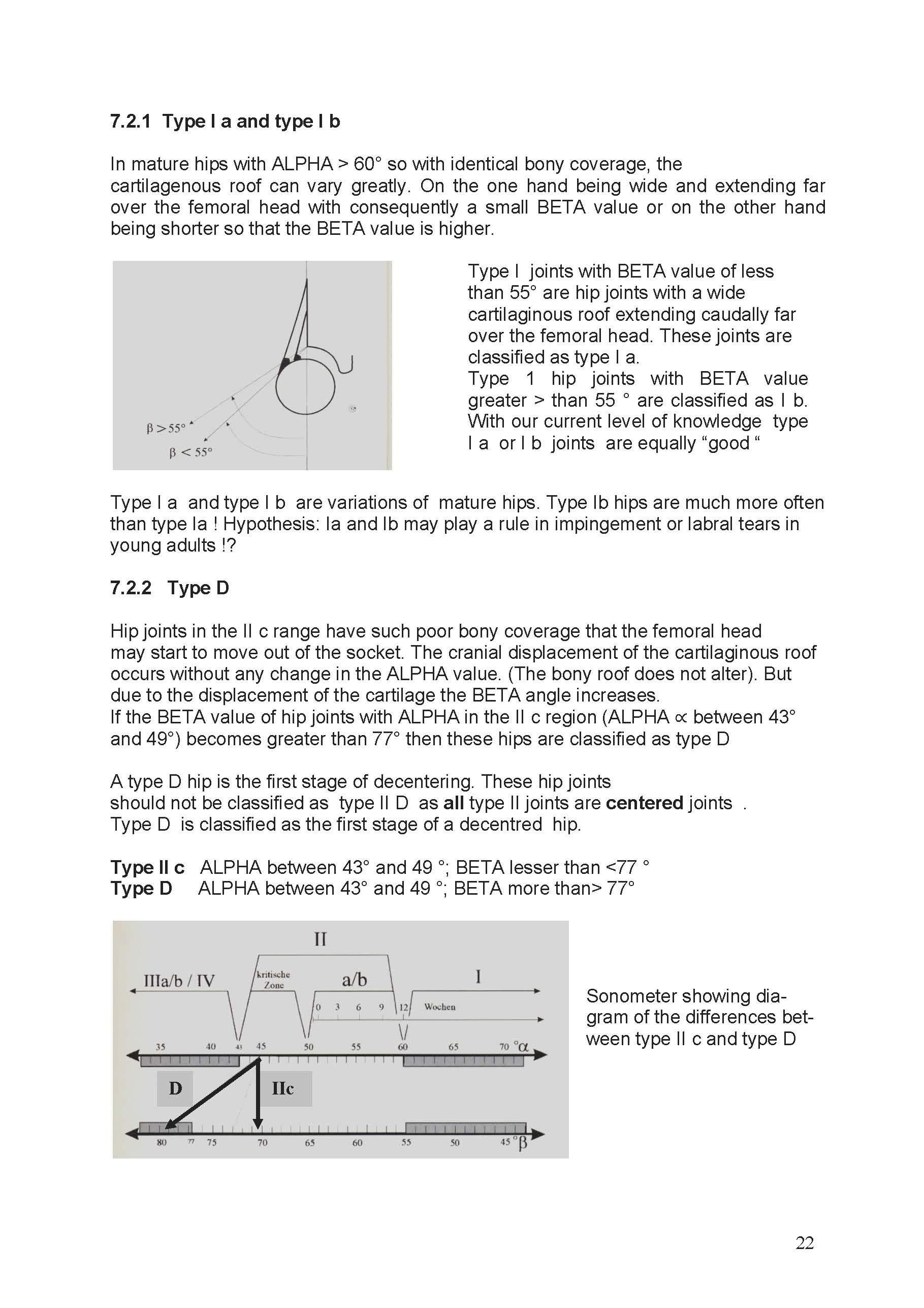 https://0501.nccdn.net/4_2/000/000/057/fca/ManualHip-Sonography--Ma_rz-2017-1_Seite_22-1819x2573.jpg