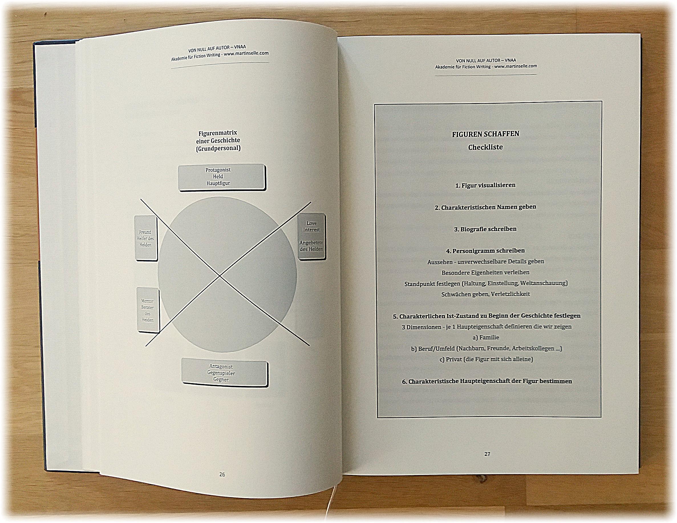 Einfache Checklisten fassen die Inhalte kurz, konkret und übersichtlich zusammen. JETZT KLICKEN!